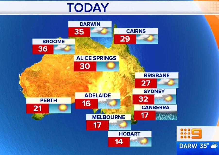 La estaciones en Australia